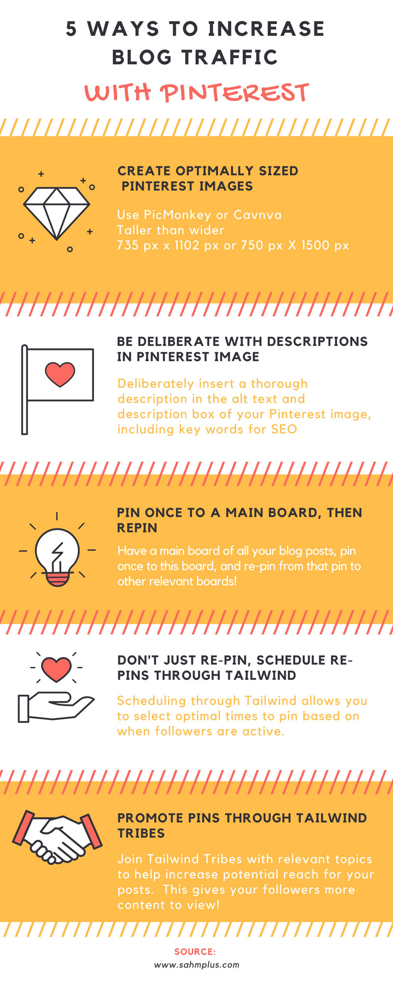 Increase blog traffic with Pinterest