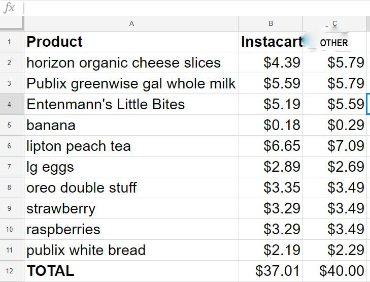 Instacart VS Shipt individual item pricing comparison | sahmplus.com